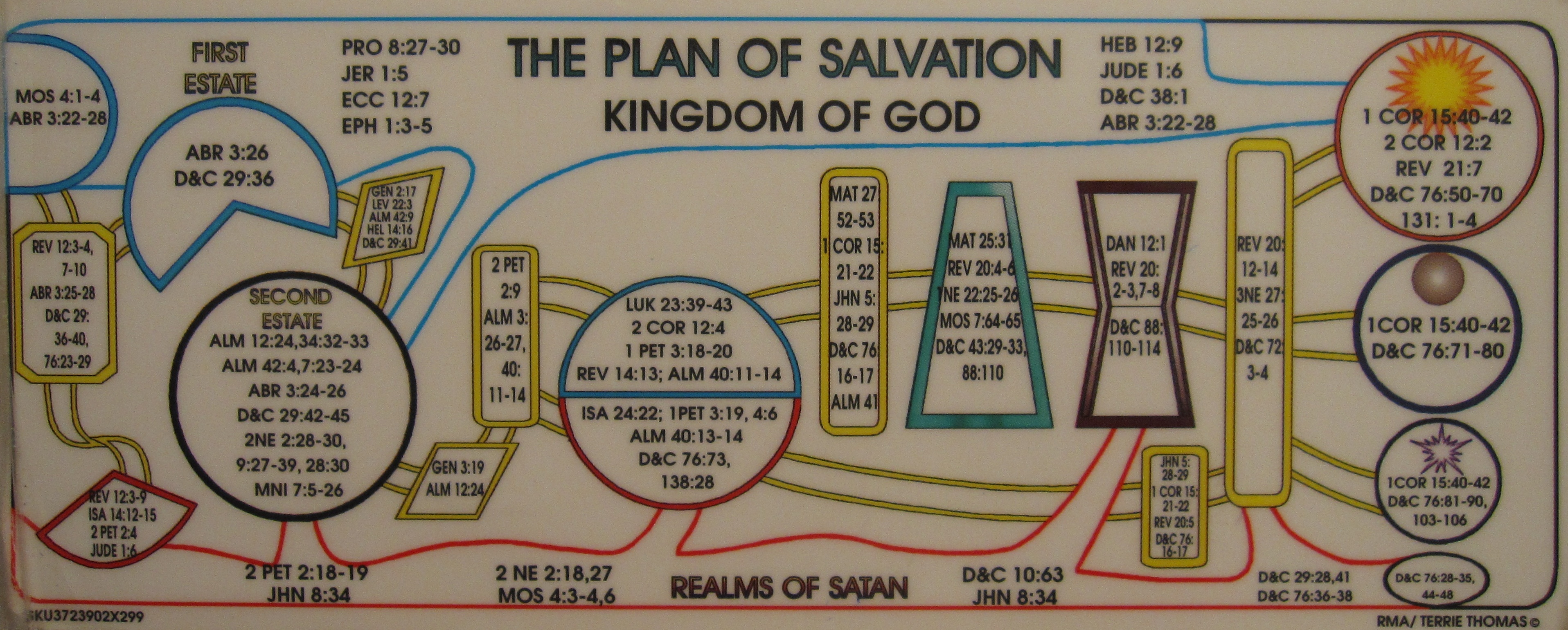an analysis of the societies fall from grace of god Death in its final analysis according to the old testament is the  if we consider the fact that god foreknew the fall  (of which grace the snake would of course .
